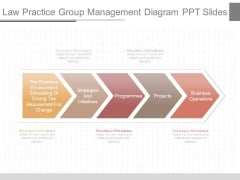 Law Practice Group Management Diagram Ppt Slides