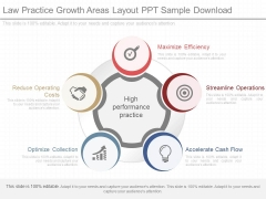 Law Practice Growth Areas Layout Ppt Sample Download