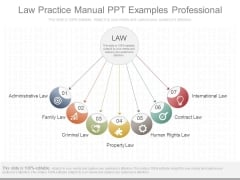 Law Practice Manual Ppt Examples Professional