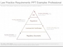 Law Practice Requirements Ppt Examples Professional