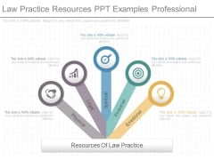Law Practice Resources Ppt Examples Professional