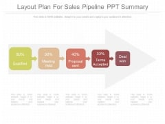 Layout Plan For Sales Pipeline Ppt Summary
