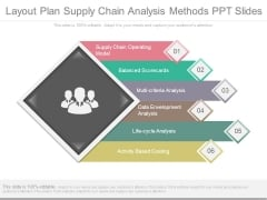 Layout Plan Supply Chain Analysis Methods Ppt Slides