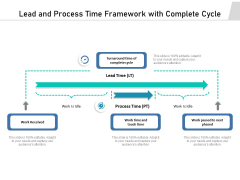 Lead And Process Time Framework With Complete Cycle Ppt PowerPoint Presentation Pictures Master Slide PDF