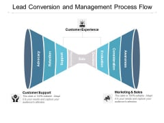 Lead Conversion And Management Process Flow Ppt PowerPoint Presentation Pictures Format Ideas