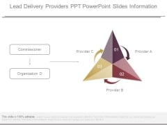 Lead Delivery Providers Ppt Powerpoint Slides Information