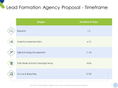 Lead Formation Agency Proposal Timeframe Ppt Pictures Images PDF