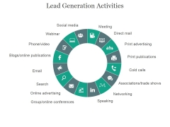 Lead Generation Activities Ppt PowerPoint Presentation Backgrounds