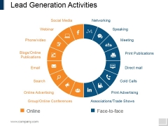 Lead Generation Activities Ppt PowerPoint Presentation Model Samples