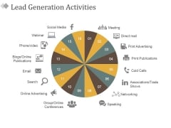 Lead Generation Activities Ppt PowerPoint Presentation Outline Layouts