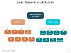 Lead Generation Activities Ppt PowerPoint Presentation Professional Samples