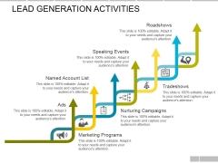 Lead Generation Activities Ppt PowerPoint Presentation Summary Inspiration