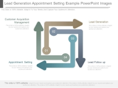 Lead Generation Appointment Setting Example Powerpoint Images