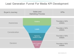 Lead Generation Funnel For Media Kpi Development Ppt PowerPoint Presentation Slide Download