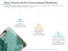 Lead Generation Initiatives Through Chatbots Basic Framework For Conversational Marketing Themes PDF