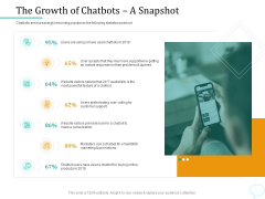 Lead Generation Initiatives Through Chatbots The Growth Of Chatbots A Snapshot Inspiration PDF
