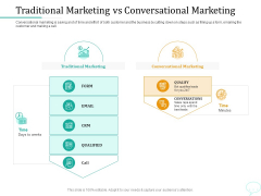 Lead Generation Initiatives Through Chatbots Traditional Marketing Vs Conversational Marketing Demonstration PDF