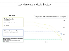 Lead Generation Media Strategy Ppt PowerPoint Presentation Infographics Summary