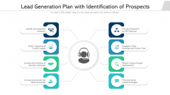 Lead Generation Plan With Identification Of Prospects Ppt PowerPoint Presentation Gallery Designs Download PDF