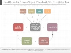 Lead Generation Process Diagram Powerpoint Slide Presentation Tips