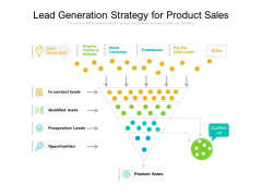 Lead Generation Strategy For Product Sales Ppt PowerPoint Presentation File Portrait PDF