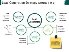 Lead Generation Strategy Ppt PowerPoint Presentation Infographic Template Professional