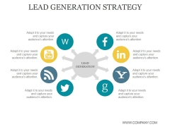 Lead Generation Strategy Ppt PowerPoint Presentation Microsoft