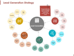 Lead Generation Strategy Ppt PowerPoint Presentation Show Design Templates