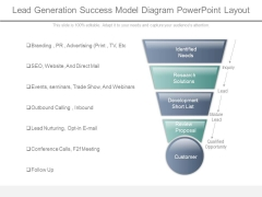 Lead Generation Success Model Diagram Powerpoint Layout