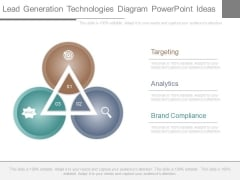Lead Generation Technologies Diagram Powerpoint Ideas