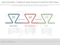 Lead Generation Traditional Sales Example Powerpoint Slide Ideas