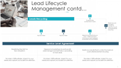 Lead Lifecycle Management Contd Infographics PDF