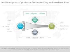 Lead Management Optimization Techniques Diagram Powerpoint Show