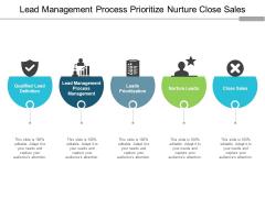 Lead Management Process Prioritize Nurture Close Sales Ppt PowerPoint Presentation Show Slide