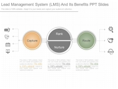 Lead Management System Lms And Its Benefits Ppt Slides