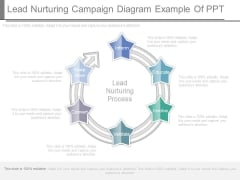 Lead Nurturing Campaign Diagram Example Of Ppt