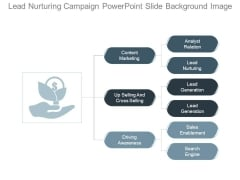Lead Nurturing Campaign Powerpoint Slide Background Image