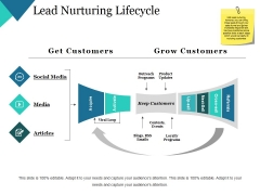 Lead Nurturing Lifecycle Ppt PowerPoint Presentation Infographics Designs