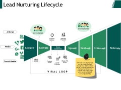 Lead Nurturing Lifecycle Ppt PowerPoint Presentation Outline Summary