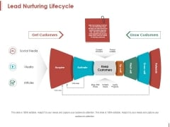 Lead Nurturing Lifecycle Ppt PowerPoint Presentation Professional Templates
