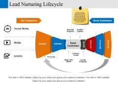 Lead Nurturing Lifecycle Ppt PowerPoint Presentationmodel Brochure