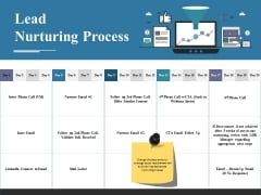 Lead Nurturing Process Ppt PowerPoint Presentation Inspiration Example
