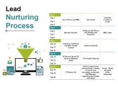 Lead Nurturing Process Ppt PowerPoint Presentation Slides Guidelines