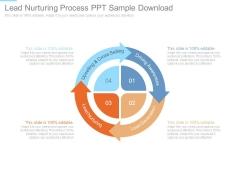 Lead Nurturing Process Ppt Sample Download
