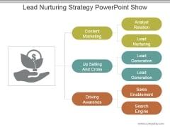 Lead Nurturing Strategy Powerpoint Show