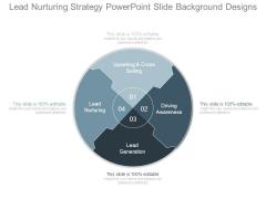Lead Nurturing Strategy Powerpoint Slide Background Designs