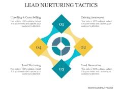 Lead Nurturing Tactics Ppt PowerPoint Presentation Information