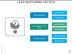 Lead Nurturing Tactics Ppt PowerPoint Presentation Shapes