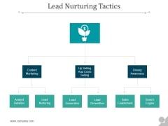 Lead Nurturing Tactics Ppt PowerPoint Presentation Show