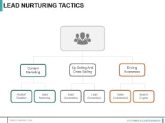 Lead Nurturing Tactics Template 2 Ppt PowerPoint Presentation Layouts Topics